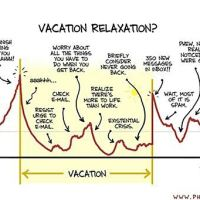 ARE VACATIONS RELAXING?