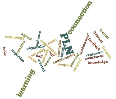 My Wordle for Personal Learning Networks
